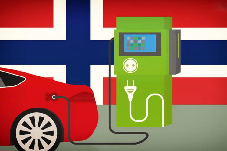 Norweskie doświadczenie