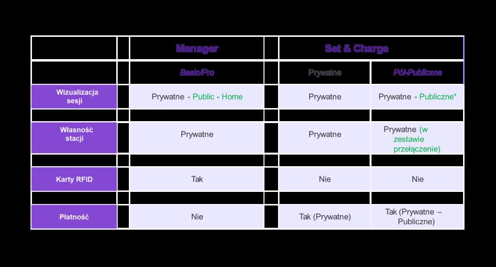JuiceNet przypadki zastosowania i różnice